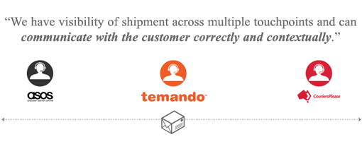 supplychain visibility between partners and across multiple touchpoints